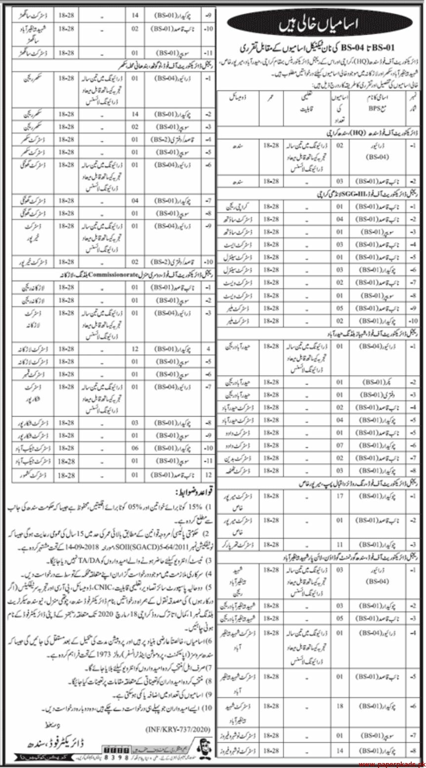 Directorate of Food Sindh Jobs 2020 Latest