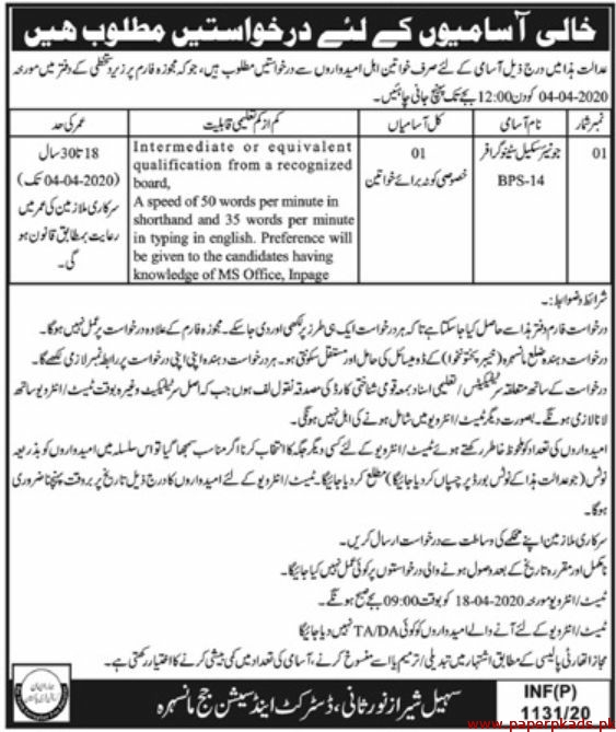District and Session Judge Mansehra Jobs 2020 Latest