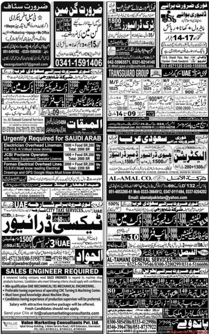Express Newspaper Jobs 08 March 2020 Latest