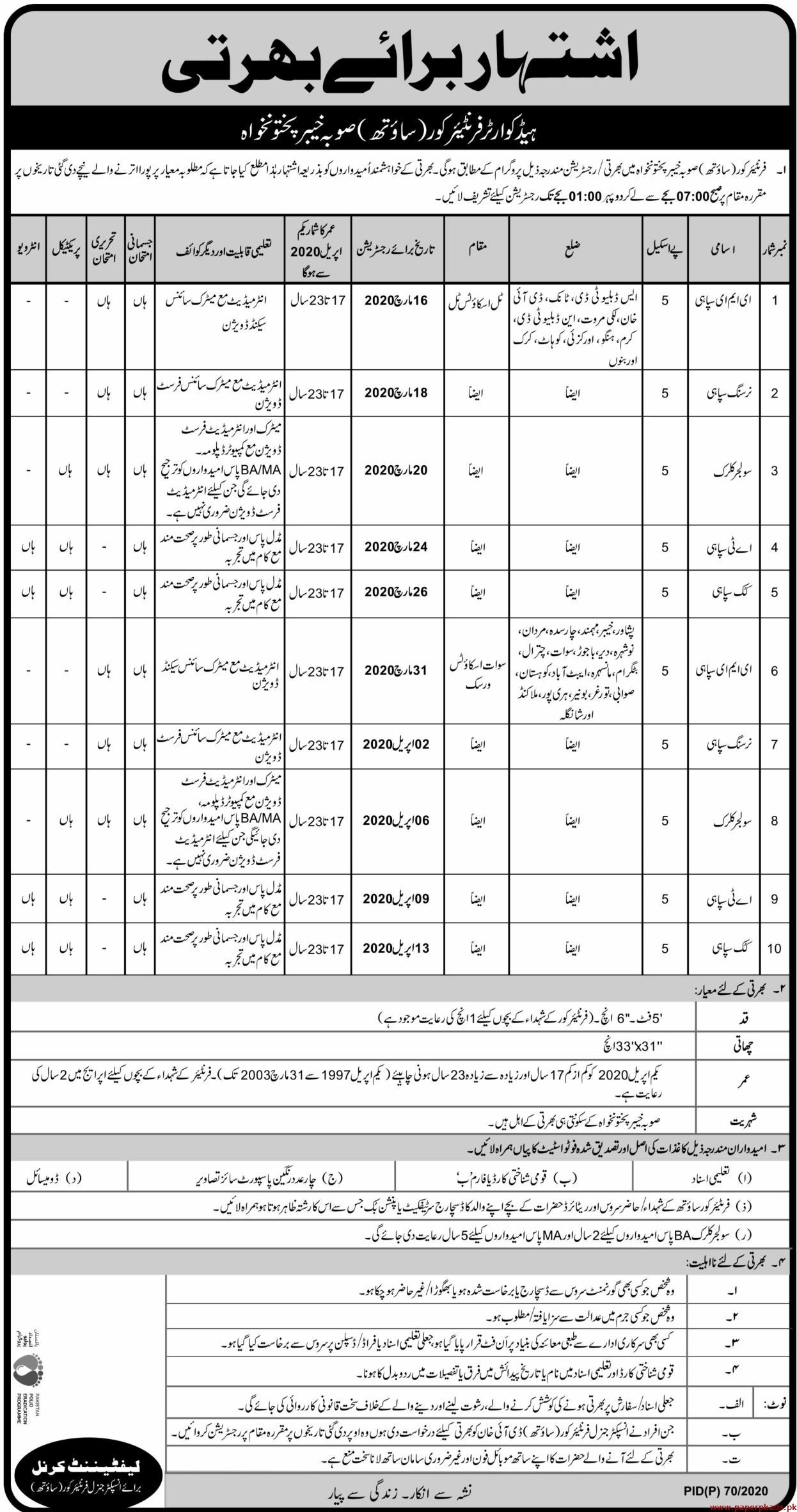 Frontier Core KPK Jobs 2020 Latest