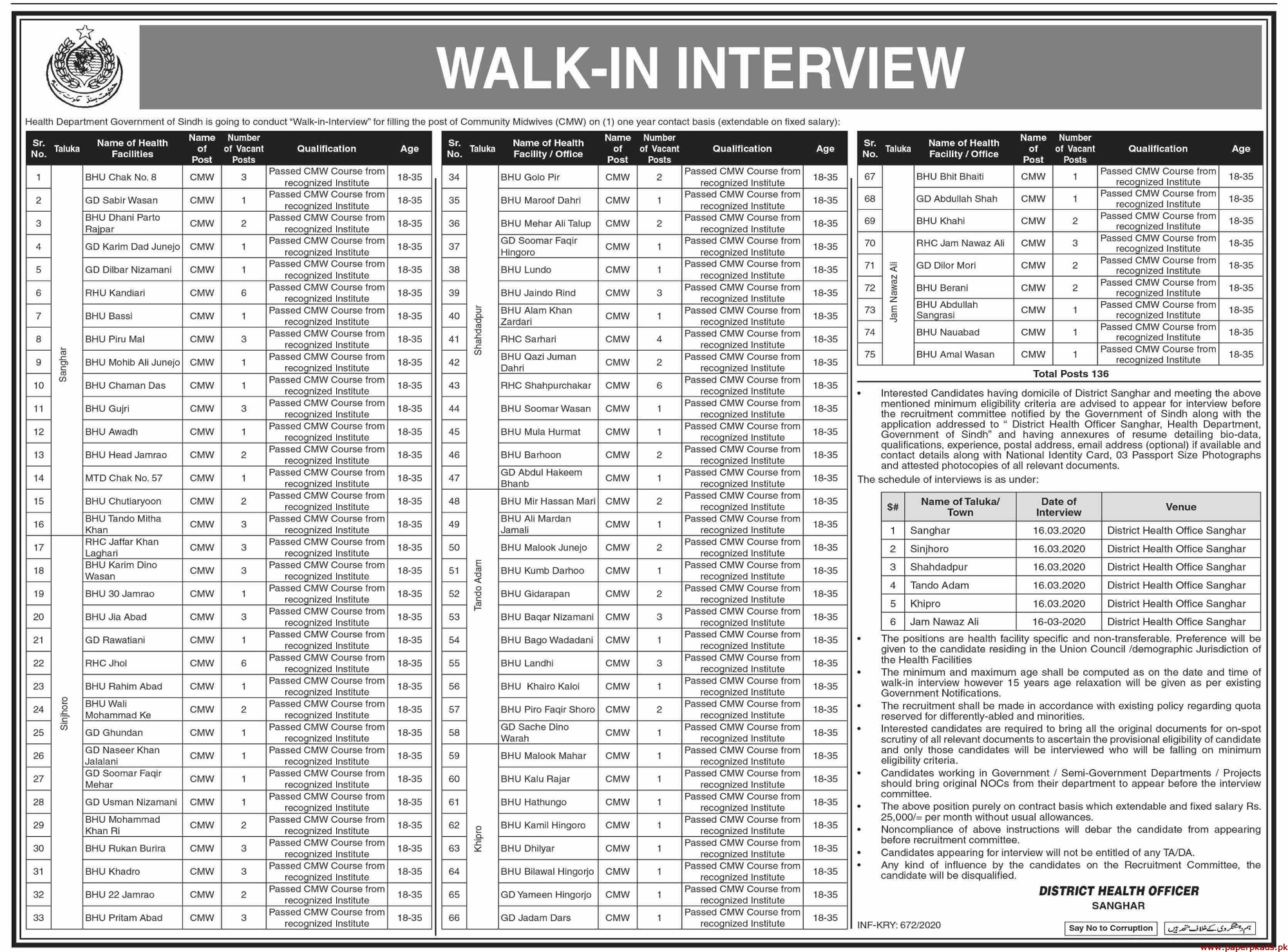 Government of Sindh Health department Job 2020 Latest