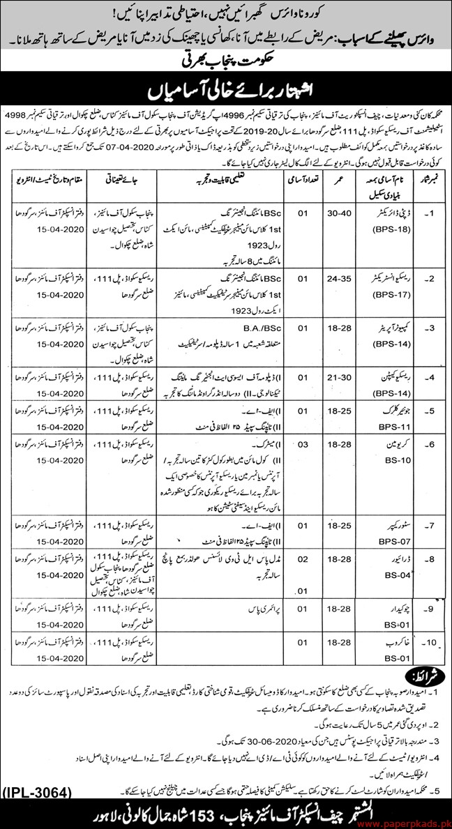 Government of the Punjab Mines Department Jobs 2020 Latest