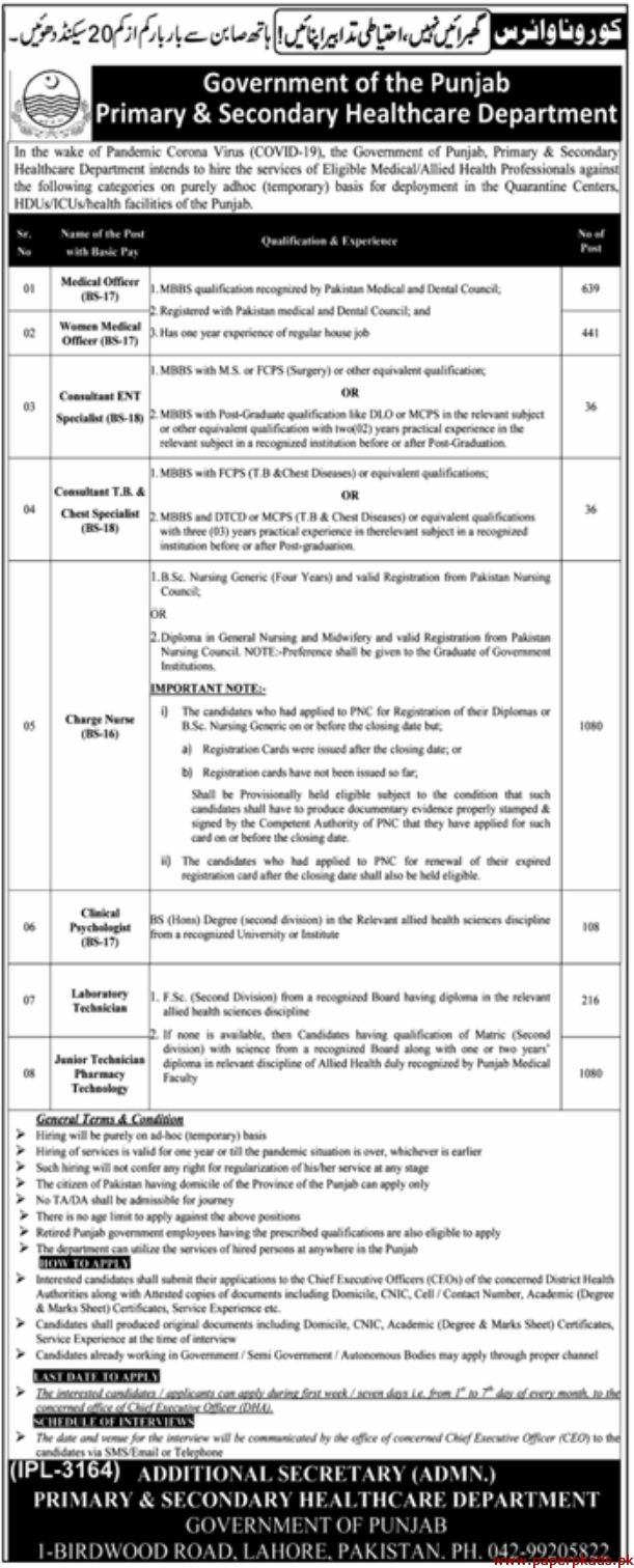 Government of the Punjab Primary & Secondary Healthcare Department Jobs 2020 Latest