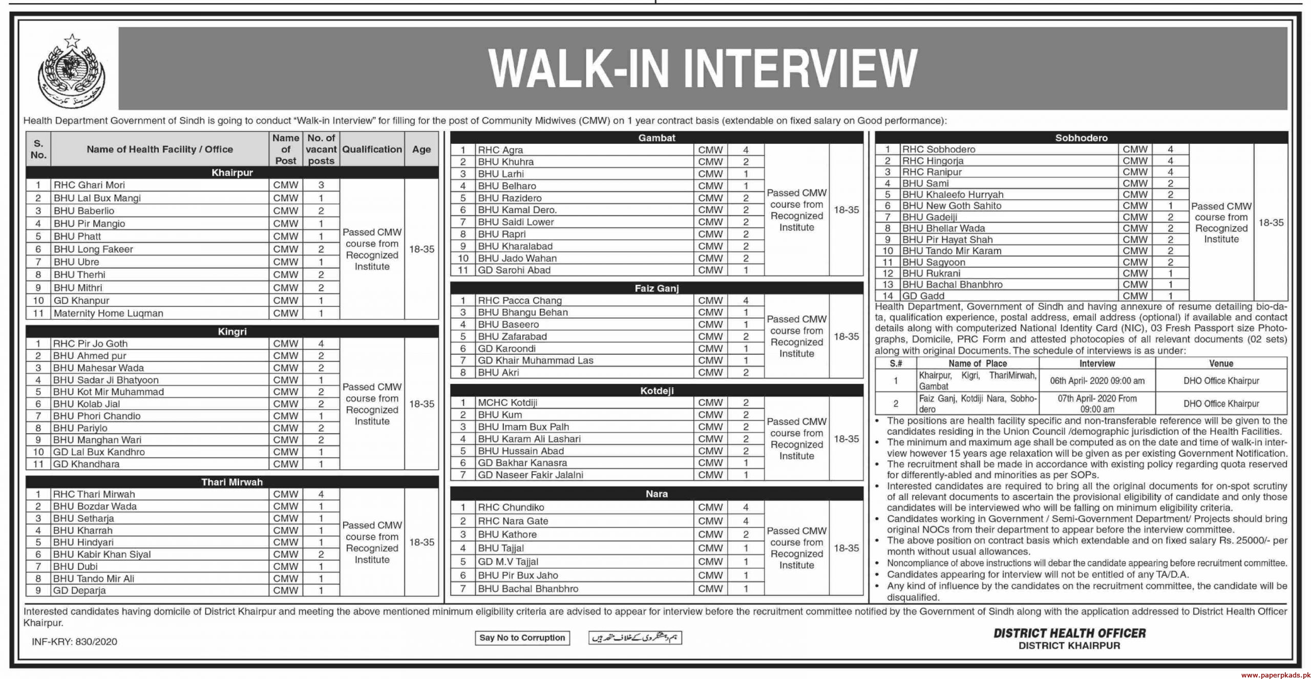 Health Department Government of Sindh Jobs 2020 Latest