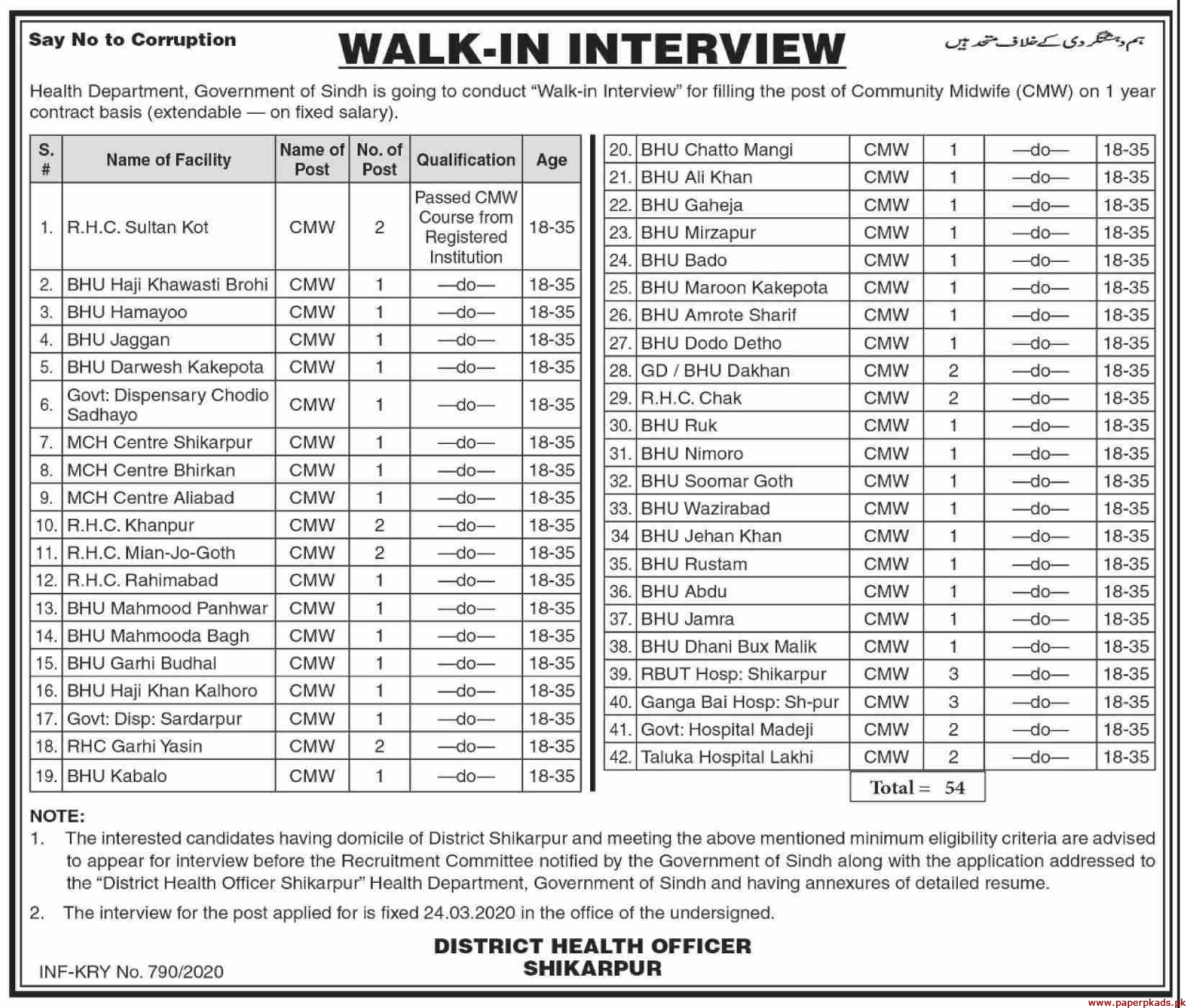 Health Department Government of Sindh Jobs in Shikarpur 2020 Latest