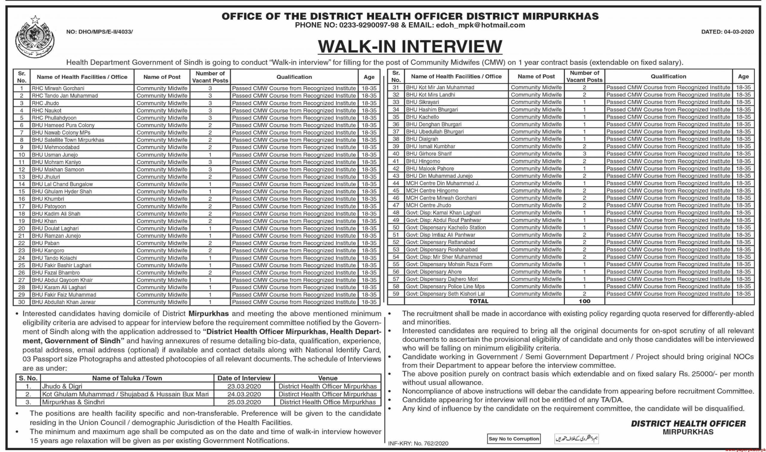 Health Department Latest Jobs 2020