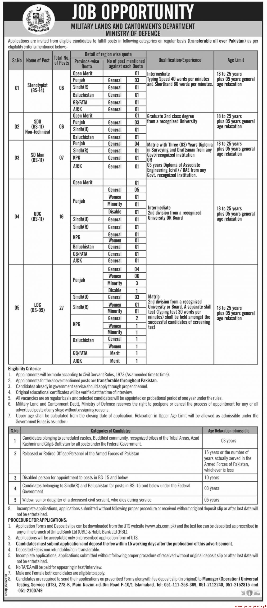 Military Lands and Cantonments Department Ministry of Defence Jobs 2020 Latest