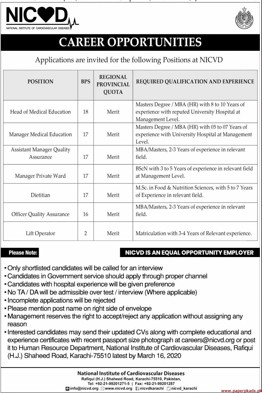 National Institute of Cardiovascular Diseases NICVD Jobs 2020 Latest