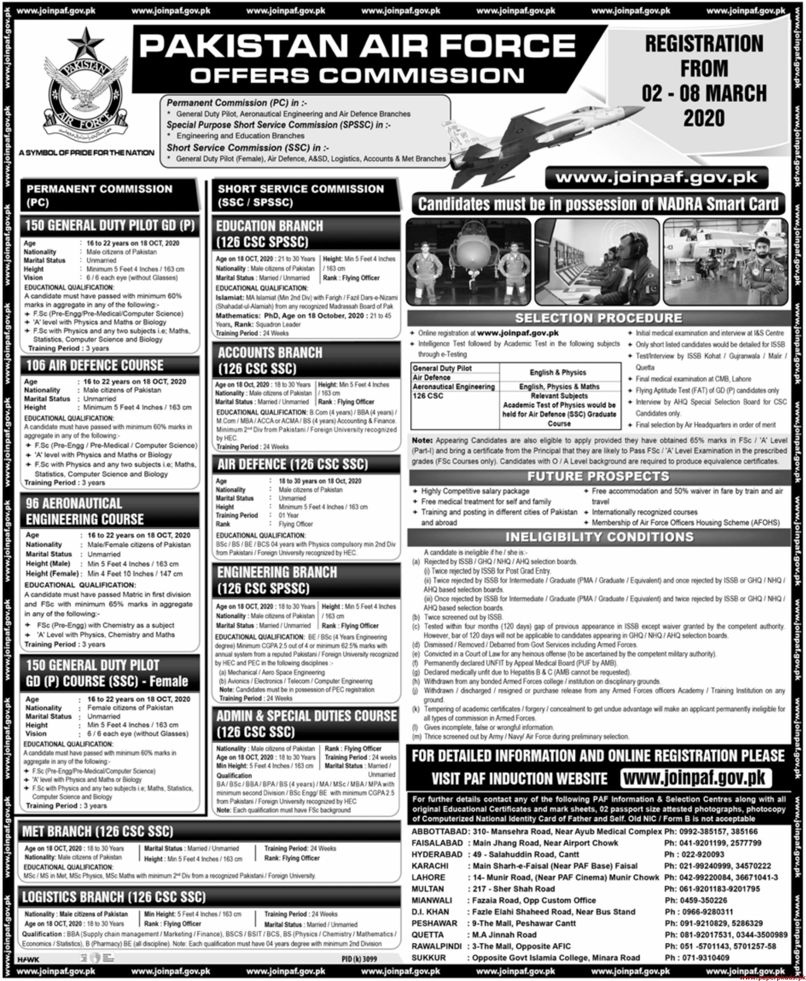 Pakistan Air Force PAF Jobs 2020 Latest