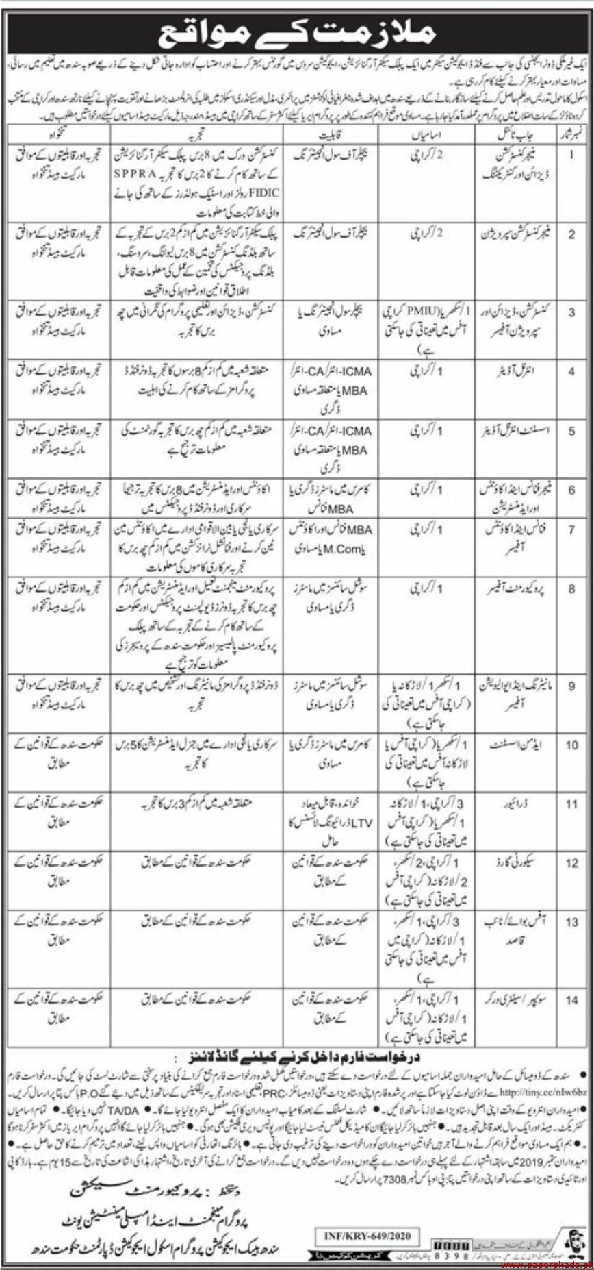 Programe Management and Implementation Unit Jobs 2020 Latest
