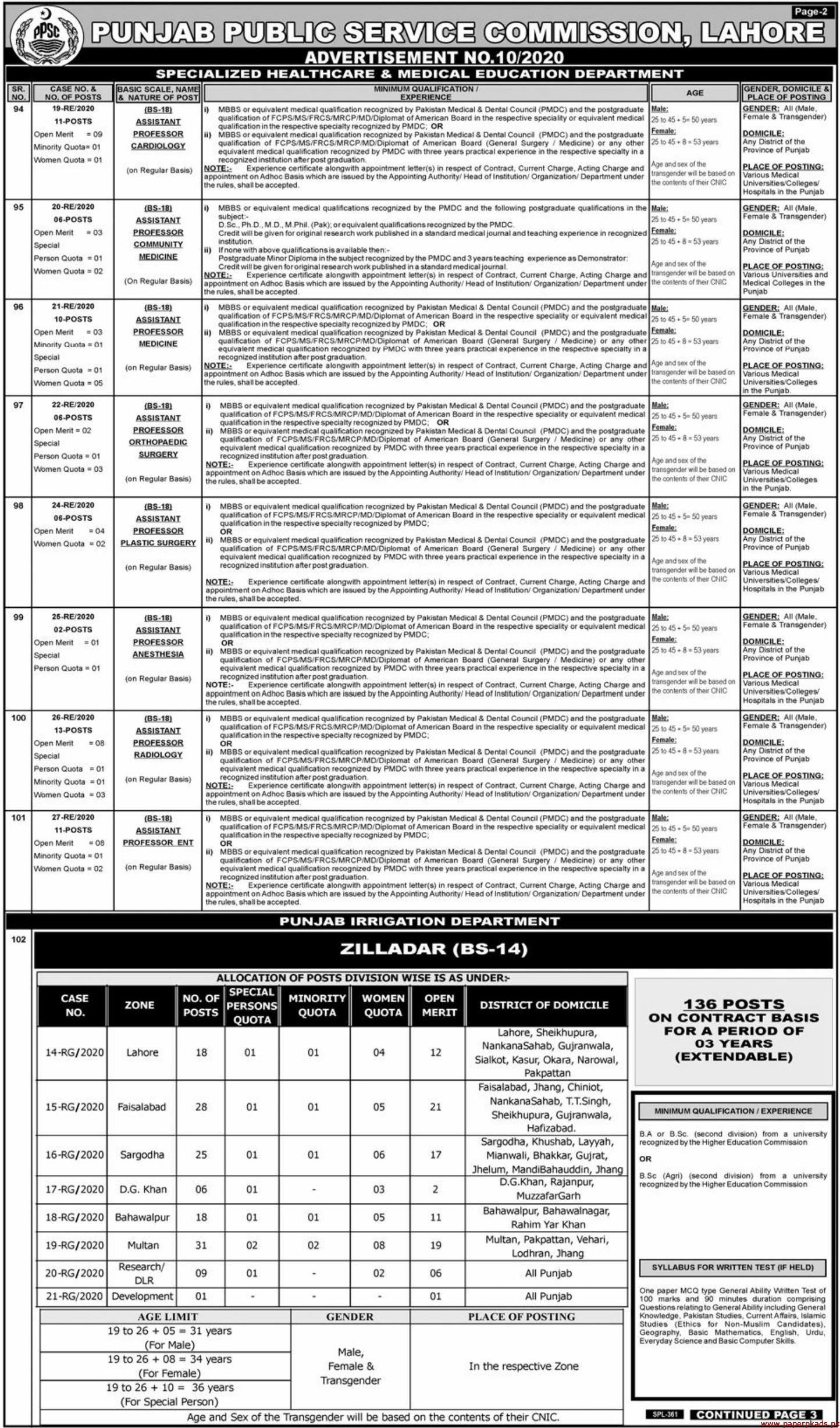 Punjab Public Service Commission (PPSC) Latest Jobs 2020-1
