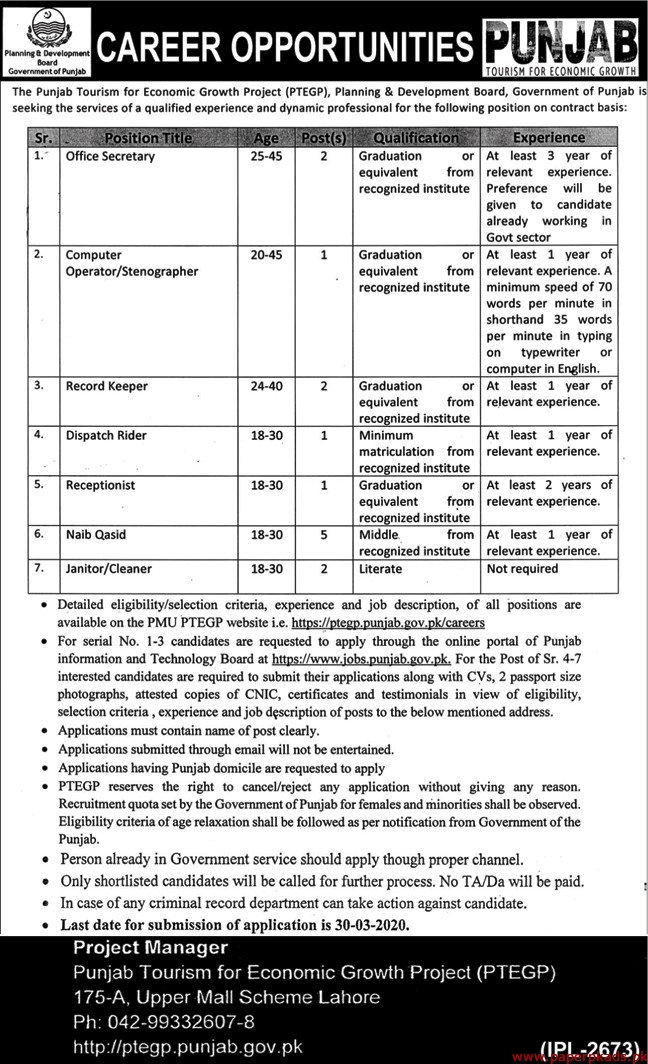 Punjab Tourism for Economic Growth Project PTEGP Jobs 2020 Latest