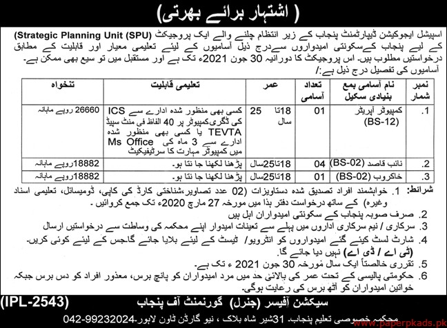 Special Education Department Punjab Jobs 2020 Latest