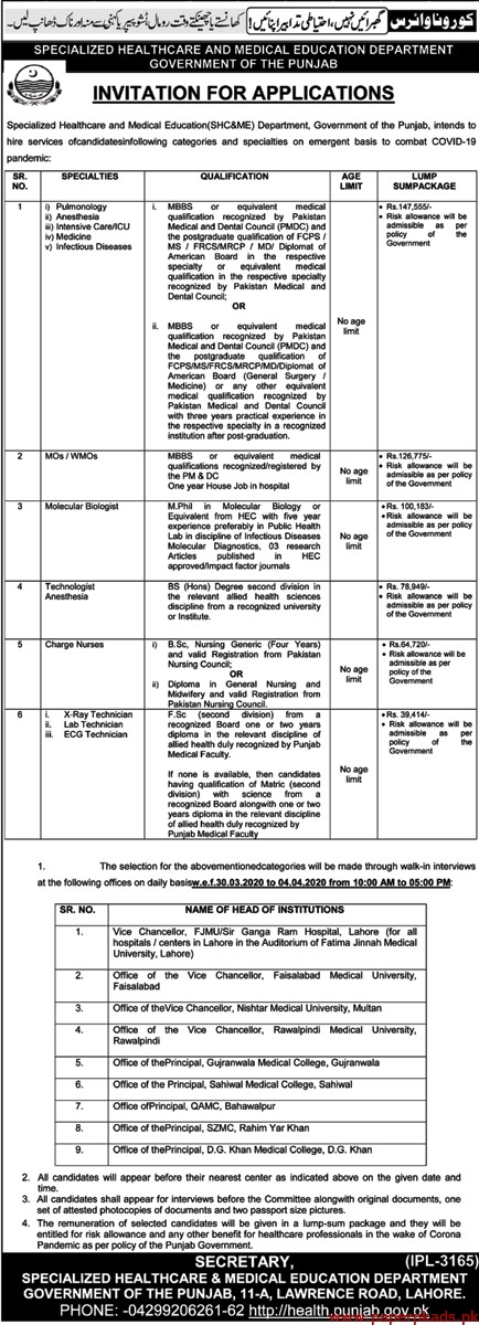 Specialized Healthcare and Medical Education Department Jobs 2020 Latest