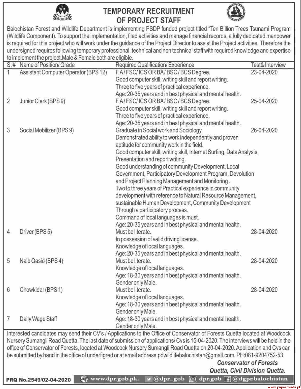 Forest and Wildlife Department Balochistan Jobs 2020 Latest
