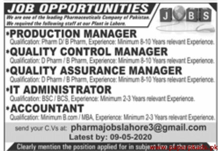 Pharmaceuticals Company Pakistan Jobs 2020 Latest