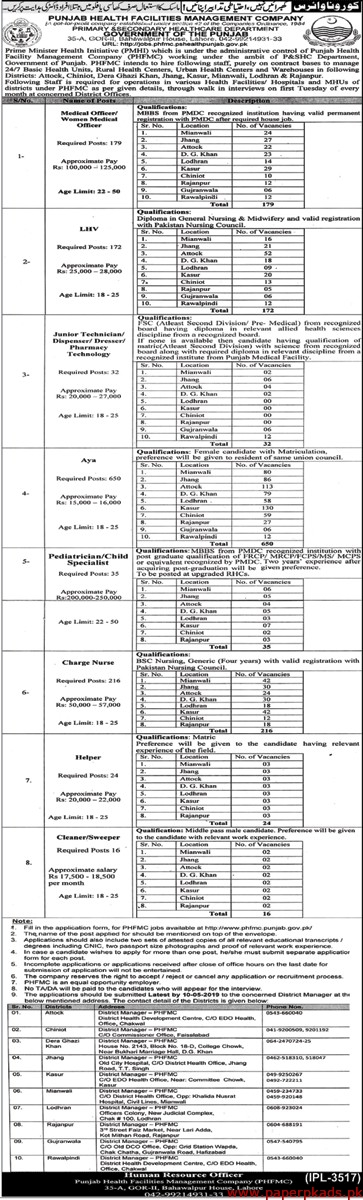 Punjab Health Facilities Management Company Jobs 2020 Latest