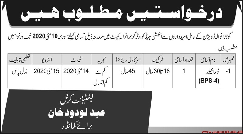 Station Headquarter Gujranwala Jobs 2020 Latest