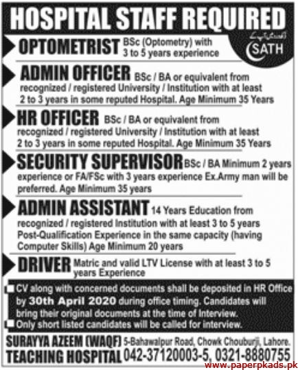 Surayya Azeem Teaching Hospital Jobs 2020 Latest