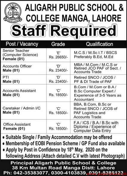 AliGarh Publish School & College Lahore Jobs May 2020