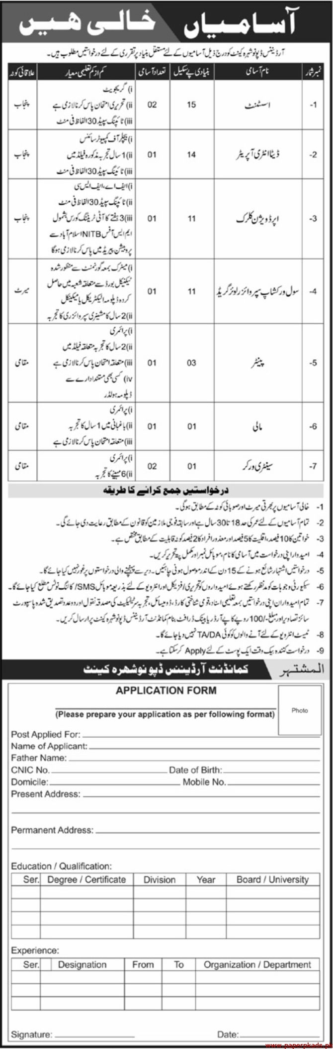 Ordinance Depot Nowshera Cantt Jobs May 2020