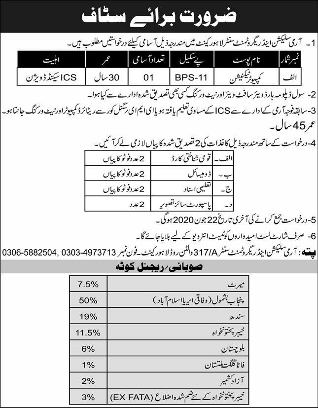 Army Selection and Recruitment Centres Lahore Jobs June 2020