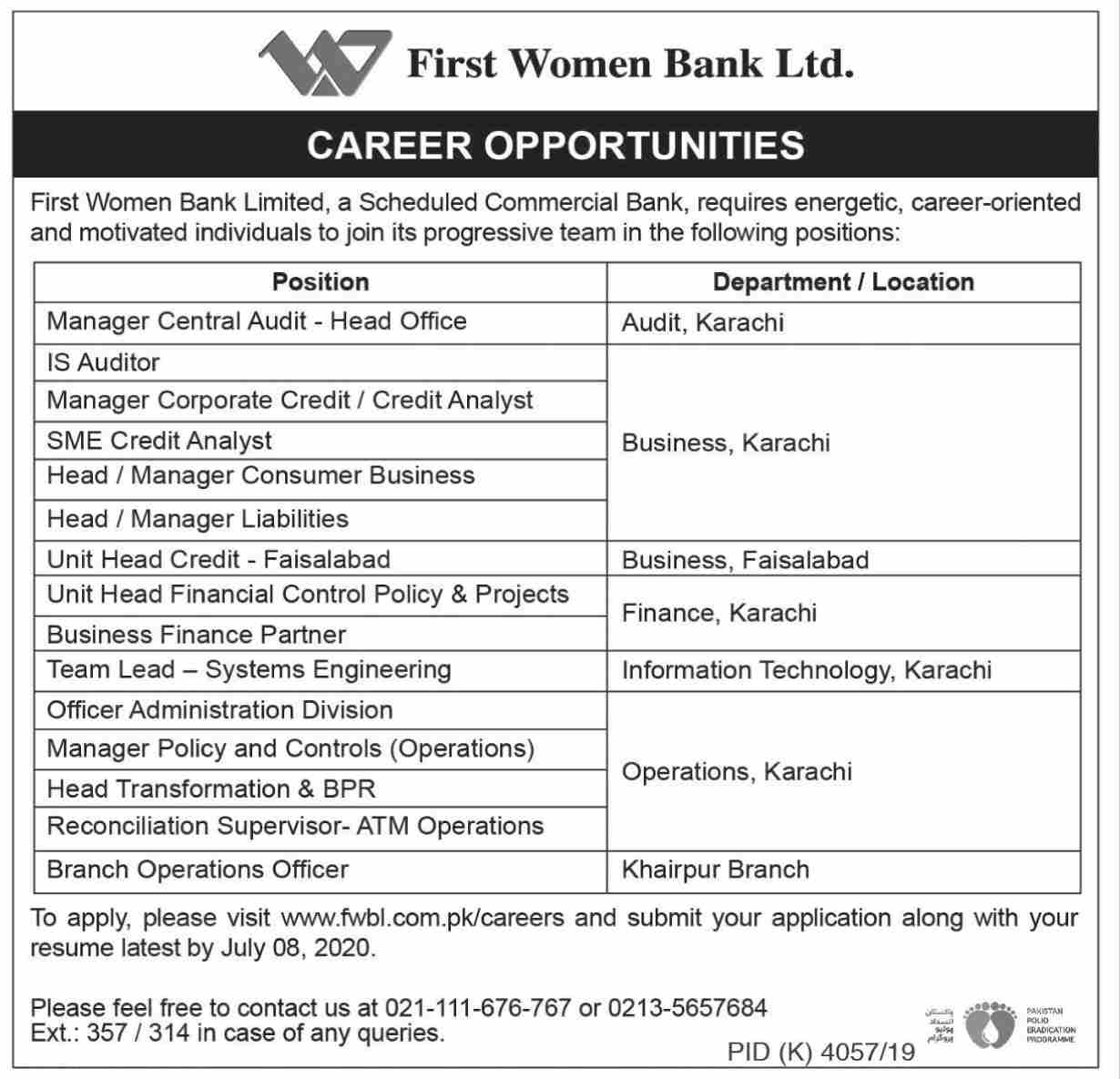 First Women Bank Limited Jobs June 2020