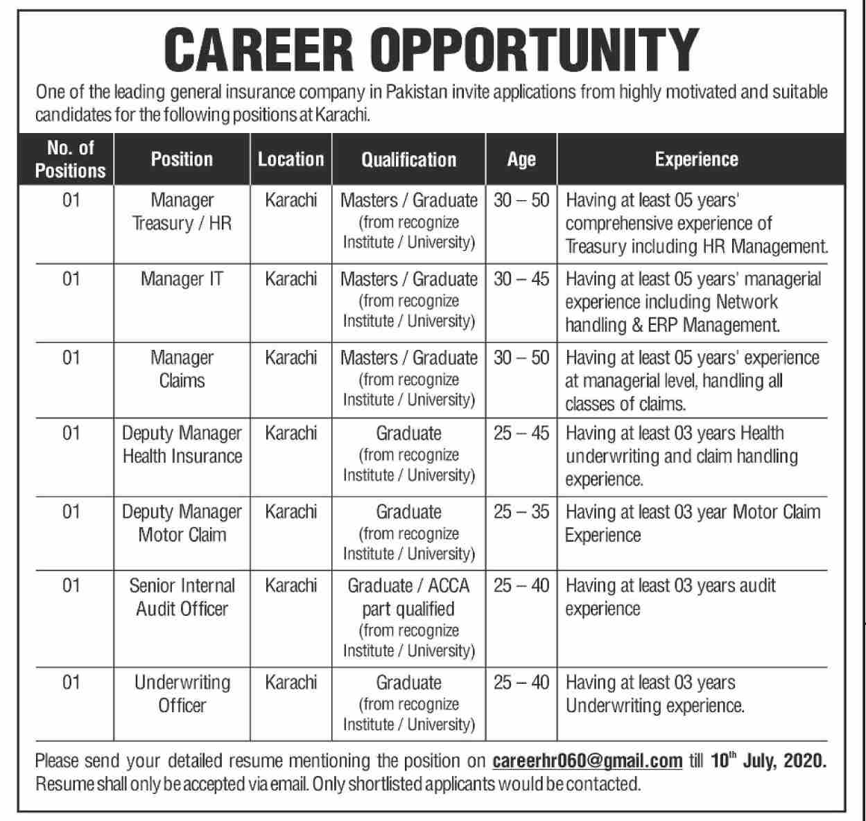 Leading General Insurance Company Pakistan Jobs June 2020