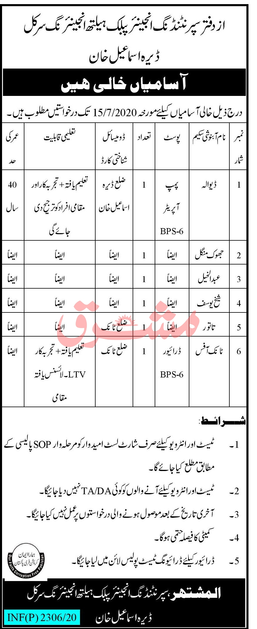 Public Health Engineering Circle Jobs June 2020