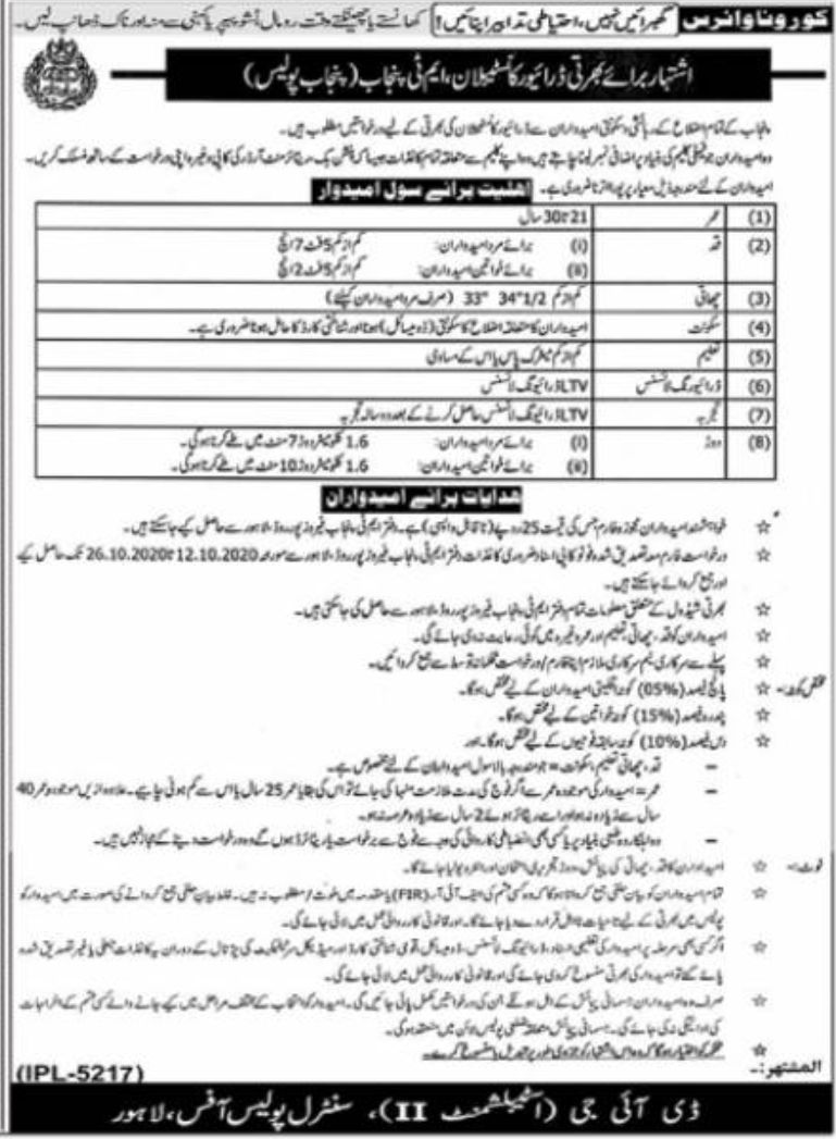 Punjab Police Lahore Jobs June 2020