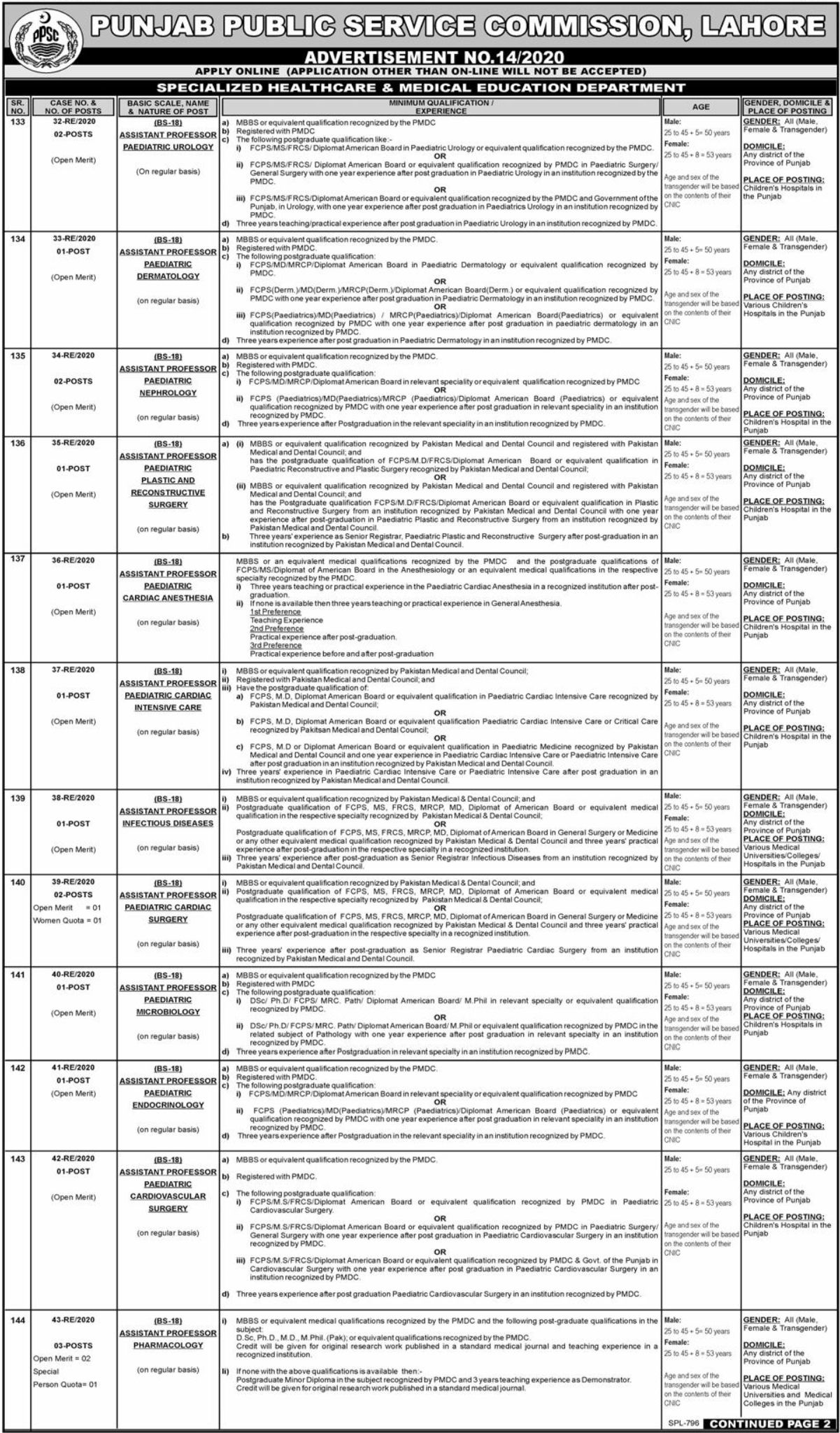 Punjab Public Service Commission (PPSC) Advertisement No 14-2020 Jobs June 2020 Page-1