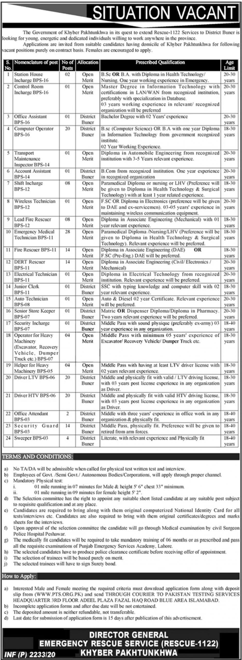 Rescue 1122 Government of Khyber Pakhtunkhwa Jobs June 2020