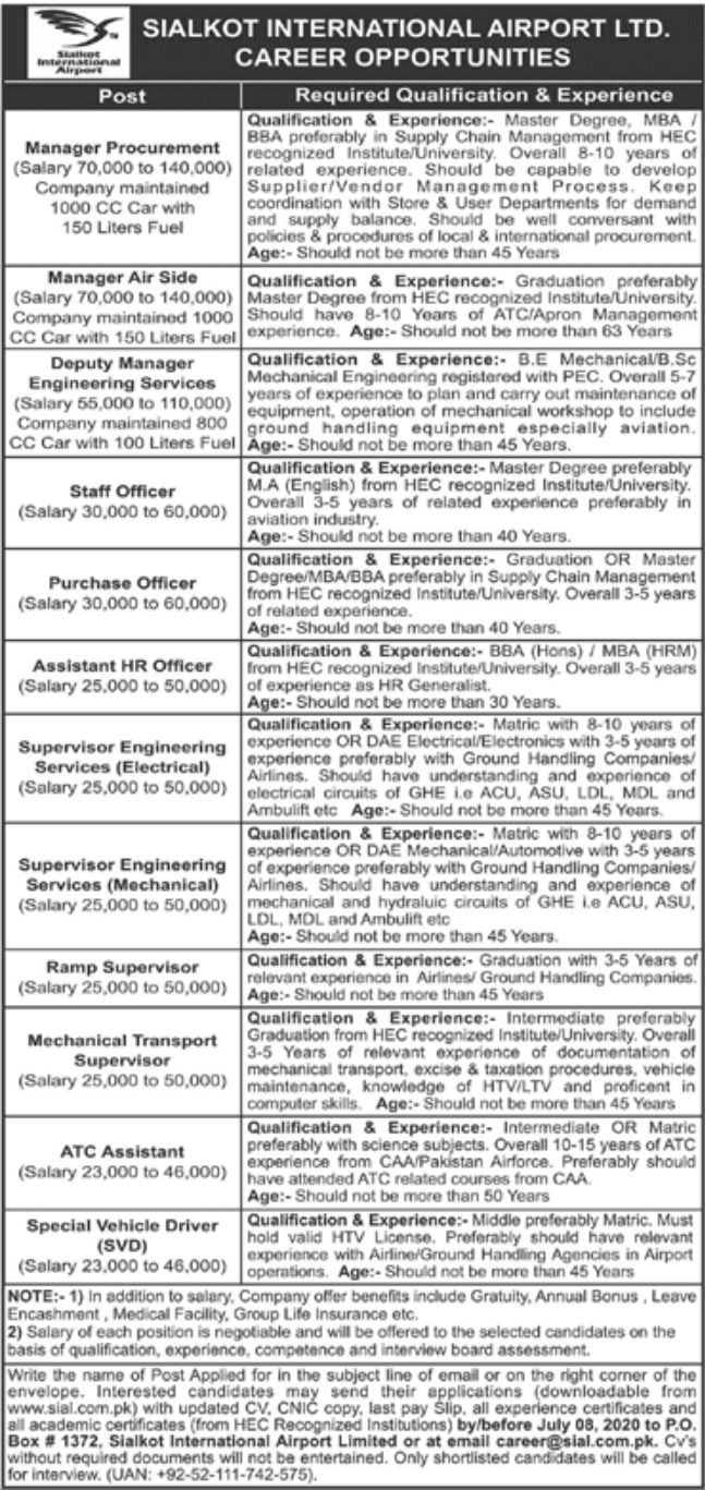 Sialkot International Airport Ltd Jobs June 2020