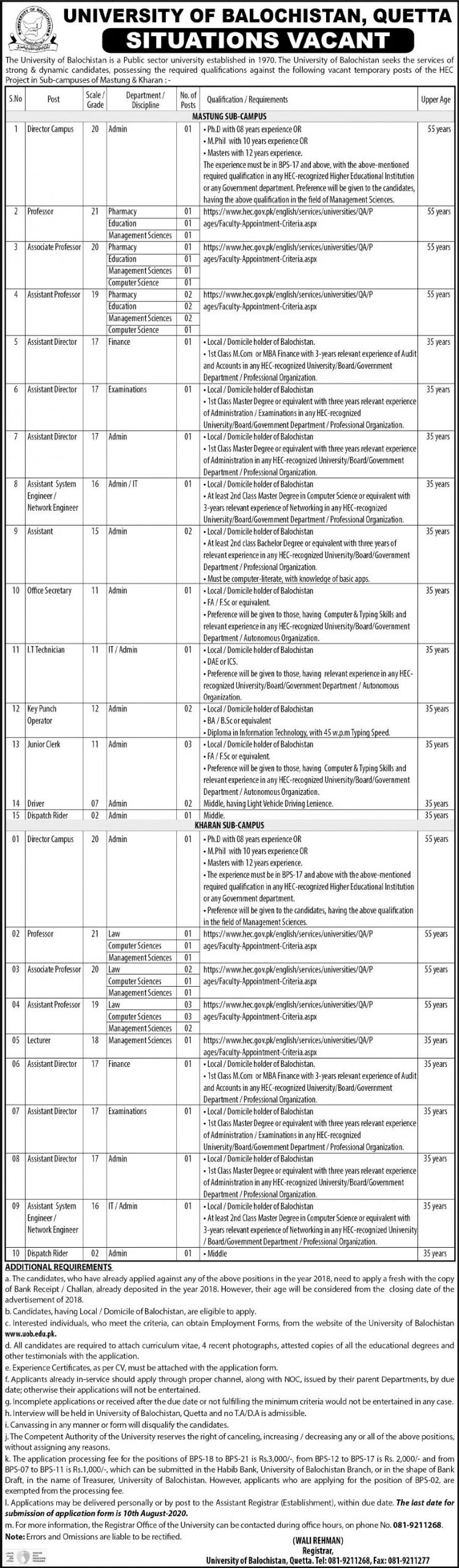 University of Balochistan Quetta Jobs June 2020