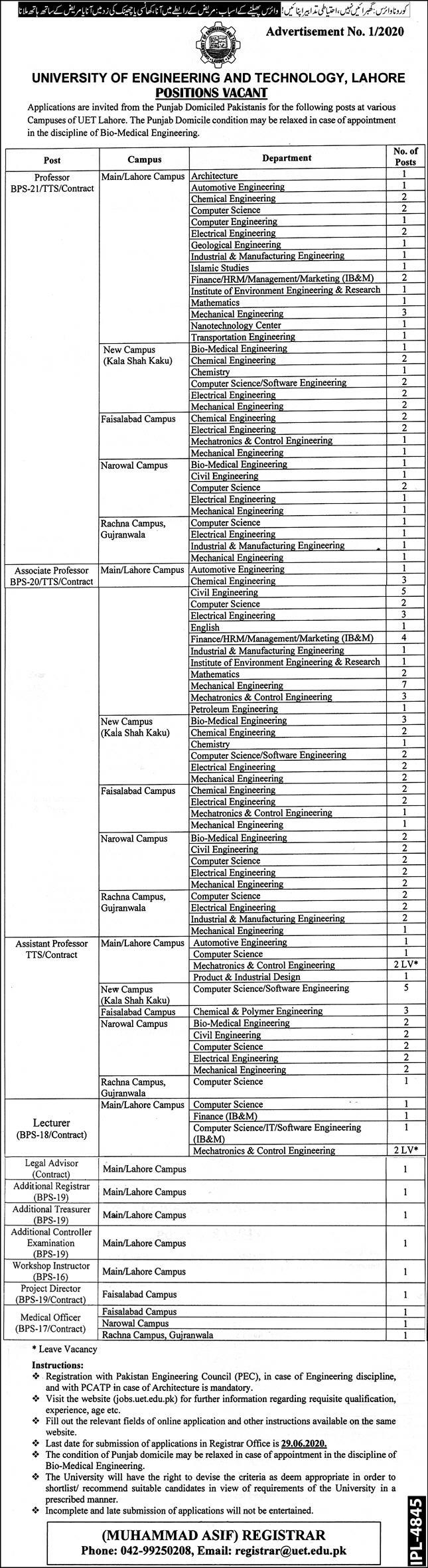 University of Engineering and Technology Lahore Jobs June 2020