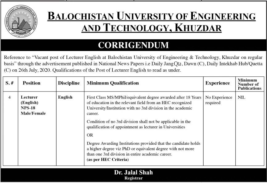 Balochistan University of Engineering and Technology Jobs July 2020