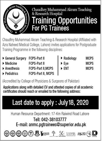 Chaudhry Muhammad Akra Teaching & Research Hospital Jobs June 2020