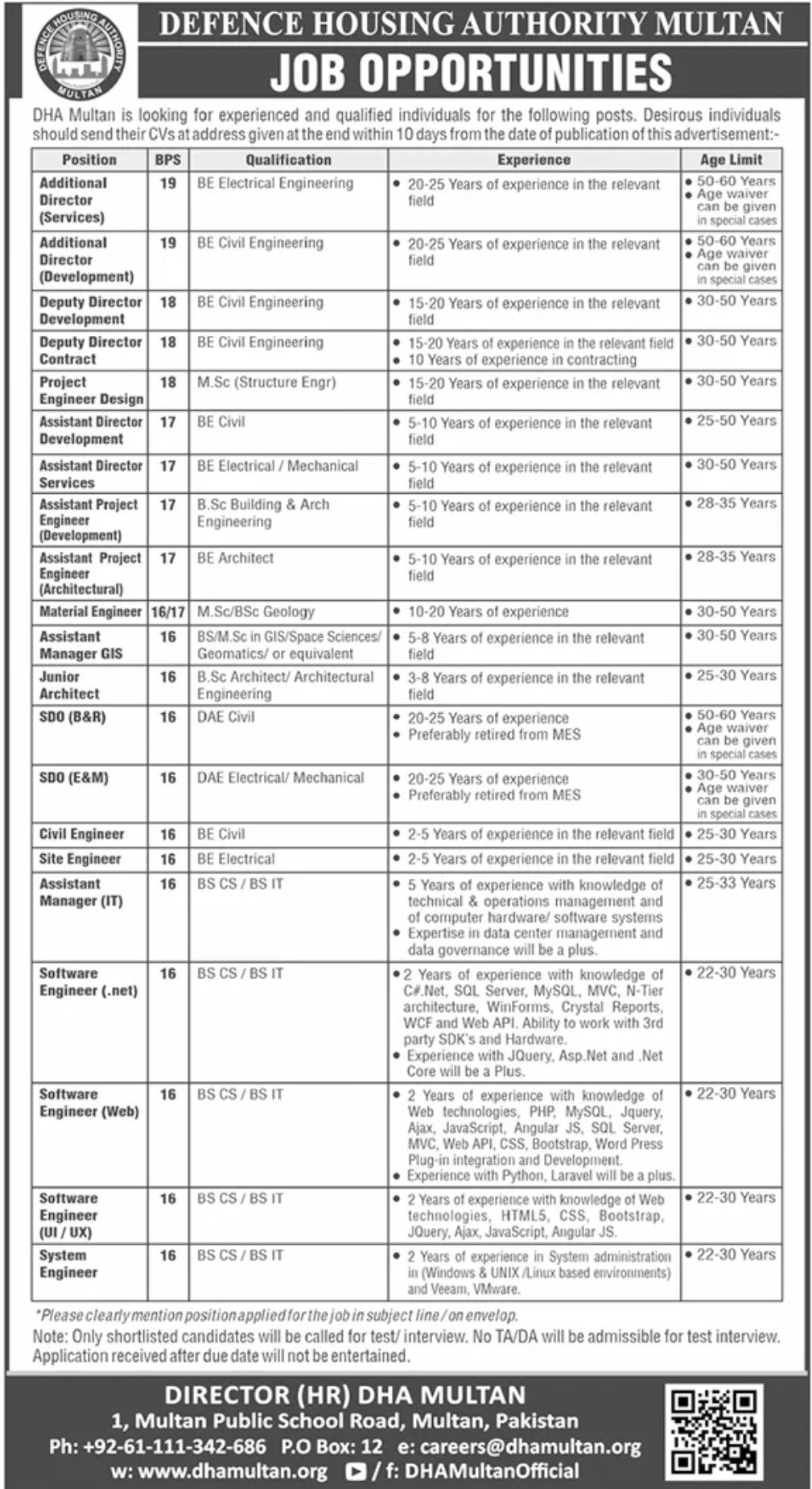 Defence Housing Authority Multan Jobs July 2020