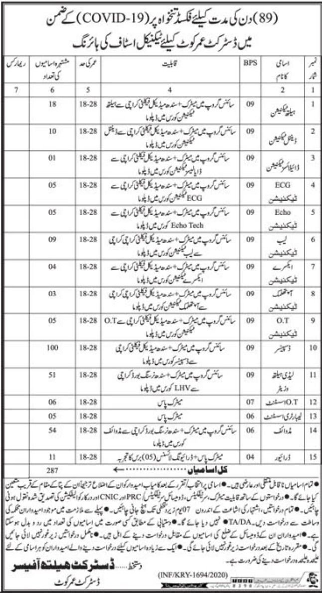 District Health Officer Umer Kot Jobs June 2020