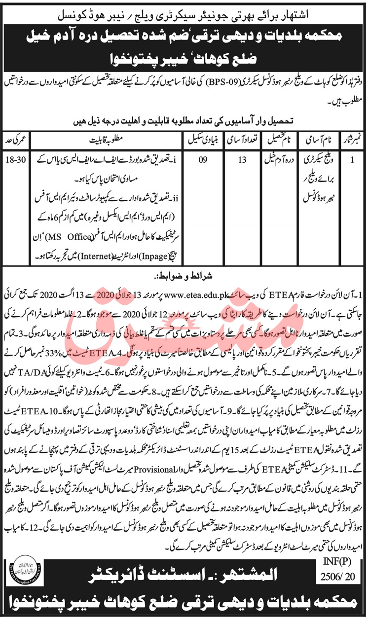 Government of KPK Kohat Jobs June 2020