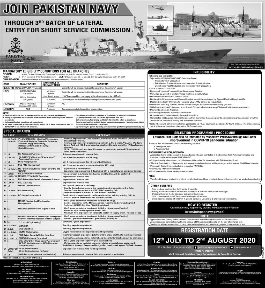Join Pakistan Navy Jobs June 2020