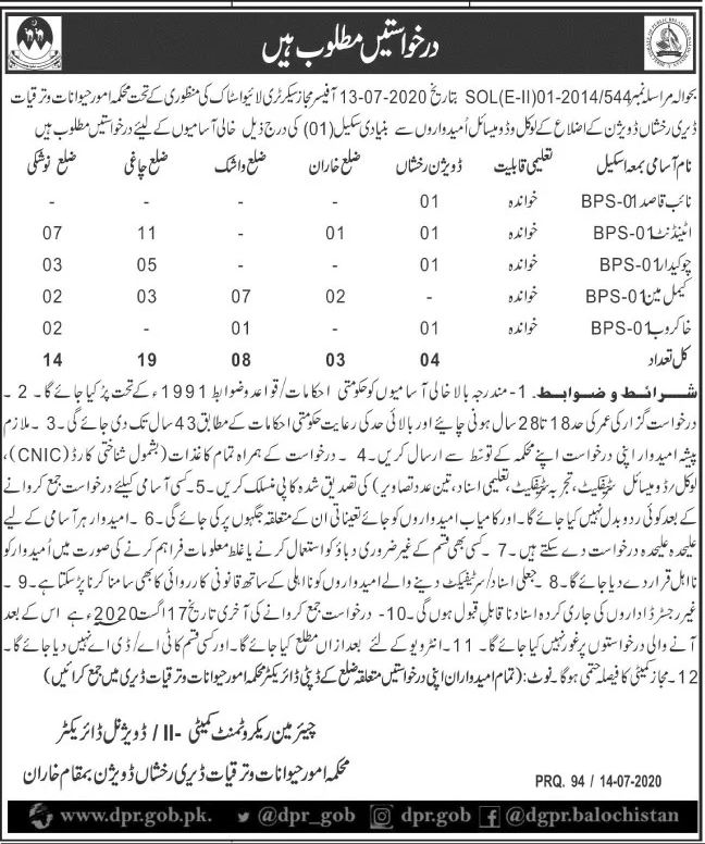 Livestock Department Balochistan Jobs June 2020