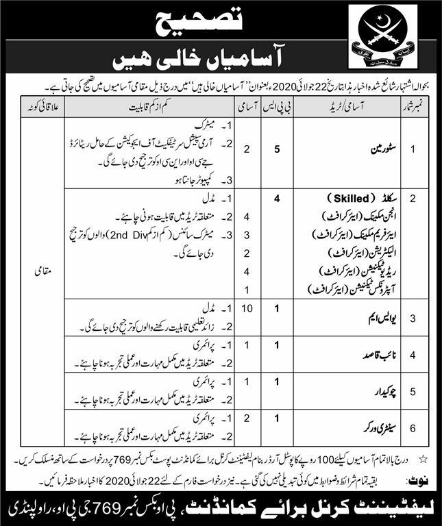 Pakistan Army Jobs July 2020