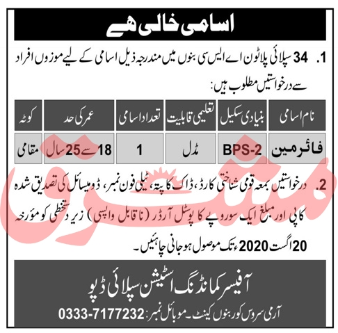 Pakistan Army Private Sector Jobs July 2020