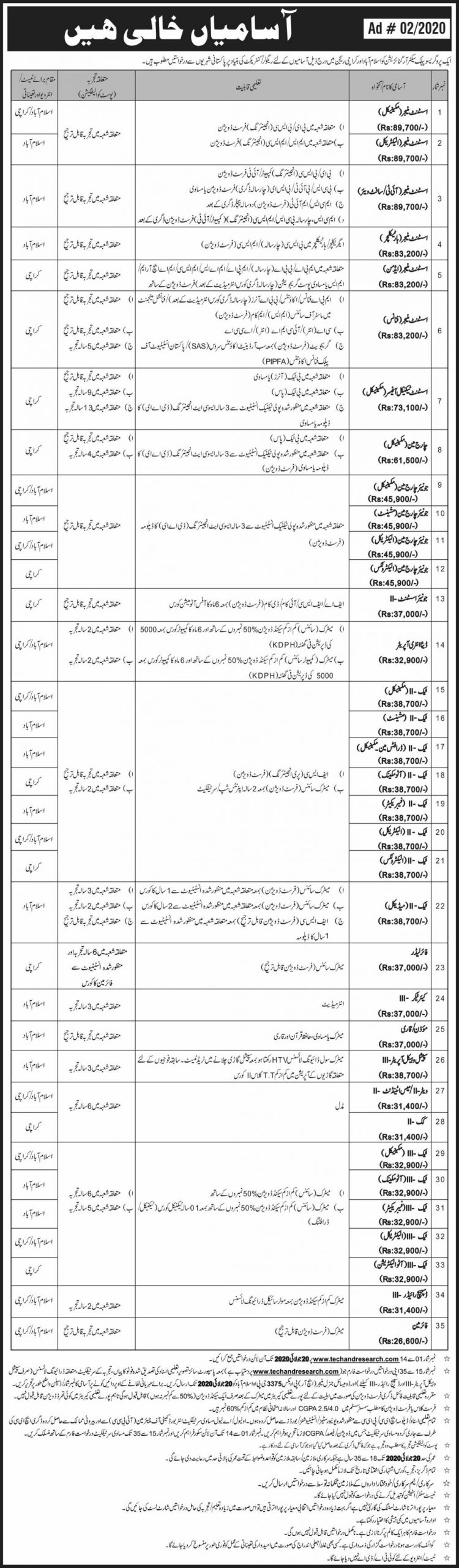 Progressive Public Sector Organization Jobs July 2020
