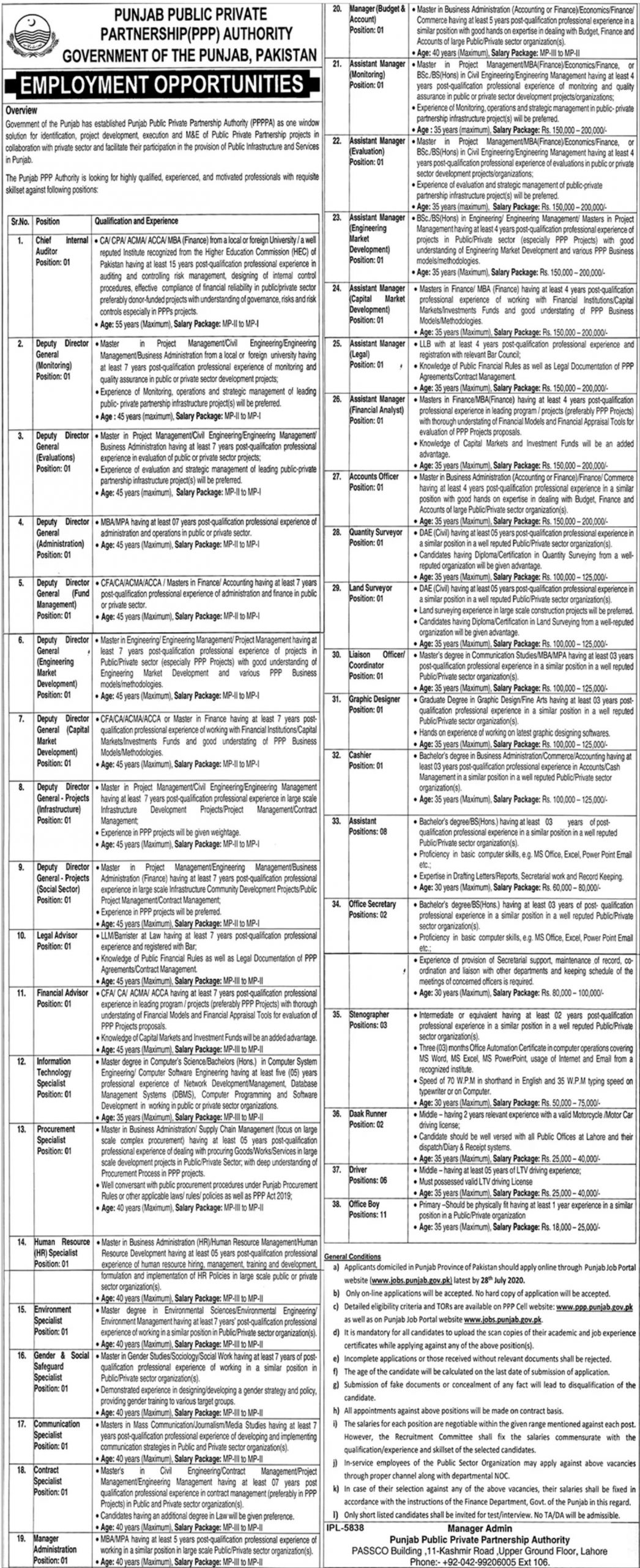 Punjab Public Private Partnership PPP Authority Government of the Punjab Jobs June 2020