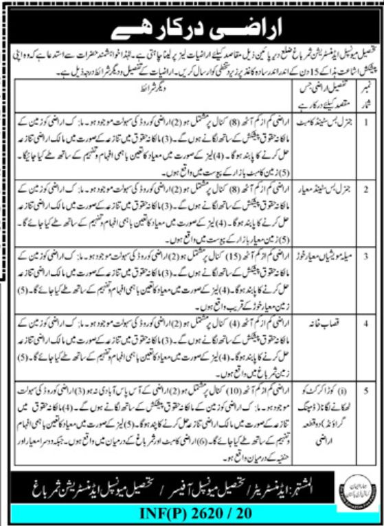 Tehsil Municipile Administration Jobs July 2020