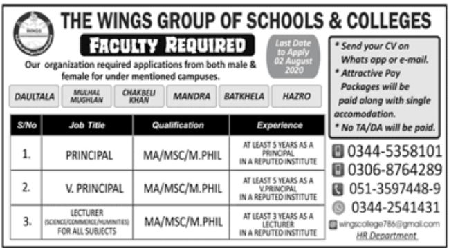 The Wings Group of Schools & Colleges Jobs July 2020
