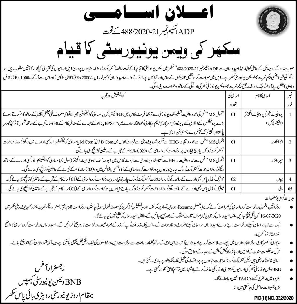 Women University Sukkur Jobs July 2020
