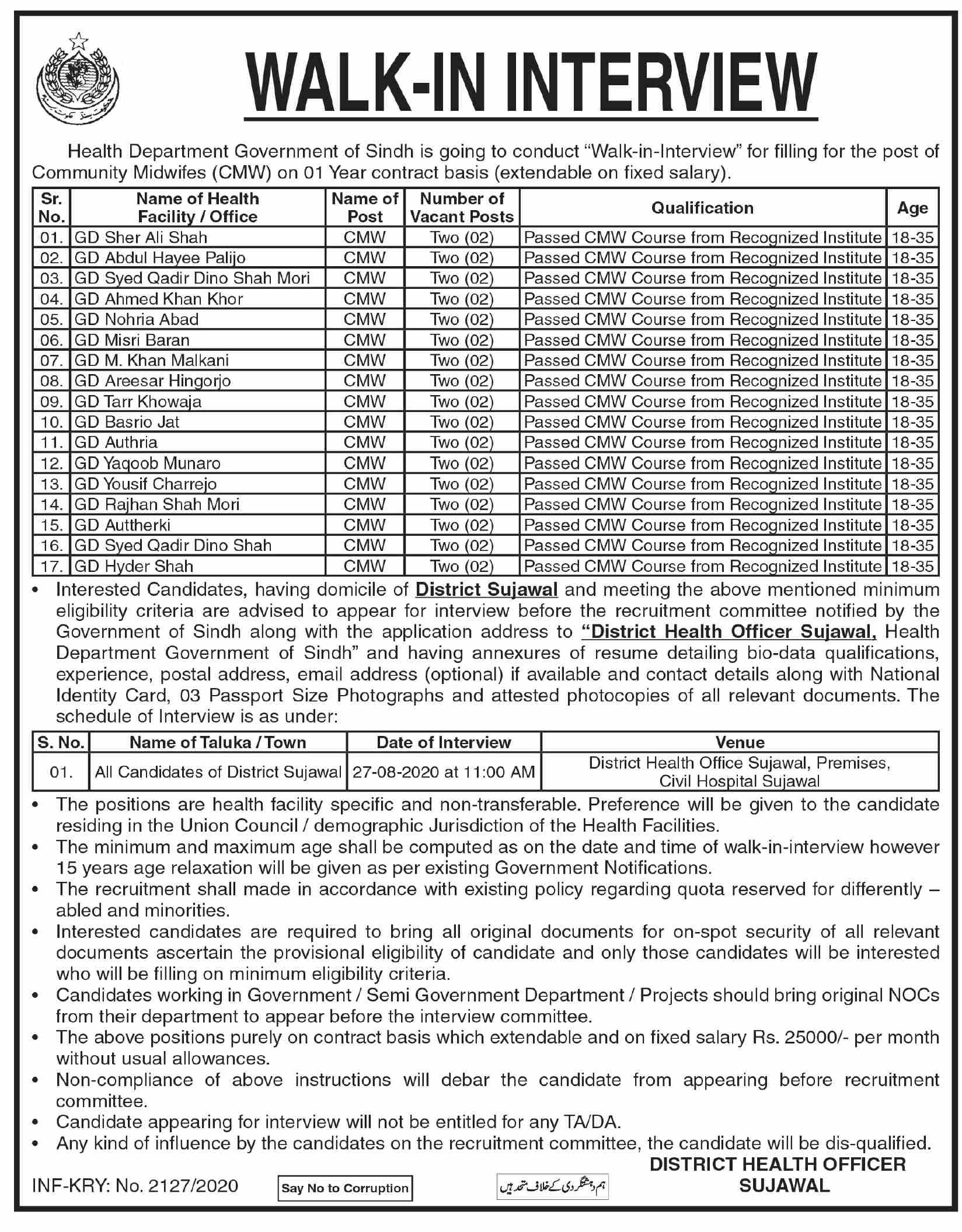 Health Department Government of Sindh Jobs August 2020